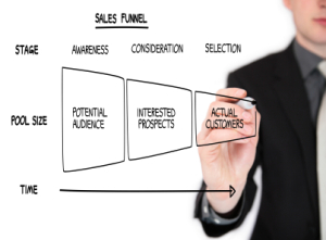 Sales Strategies