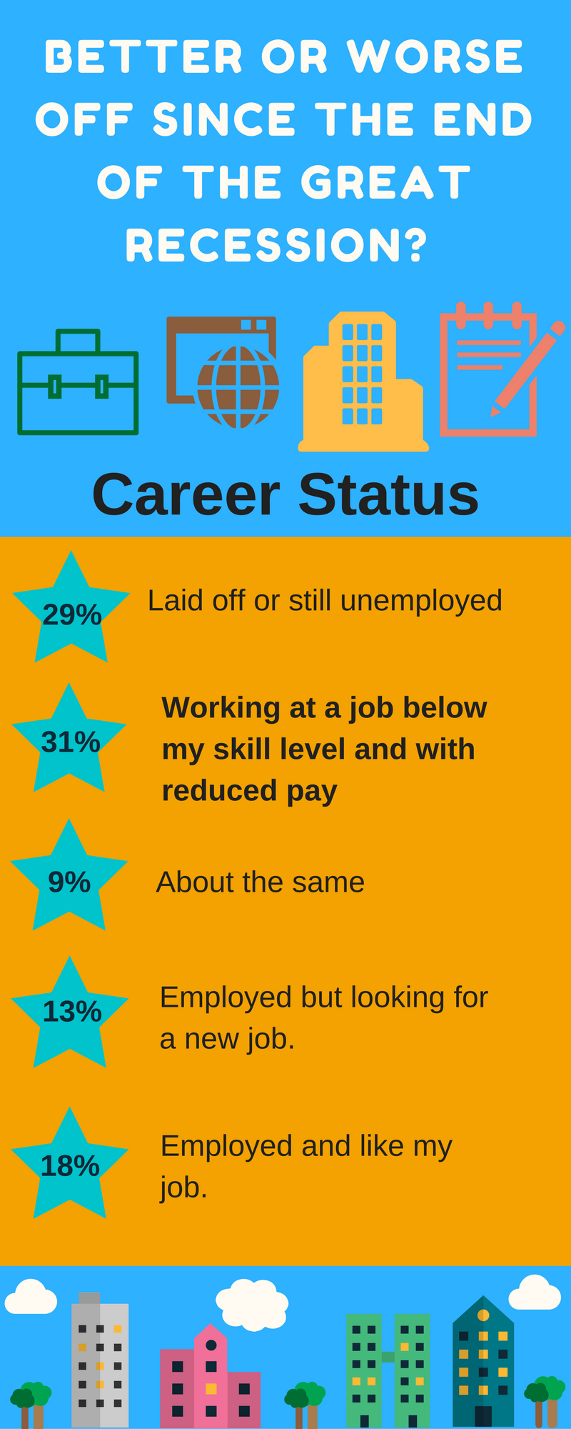Better or Worse Off Career Status Elizabeth Rabaey